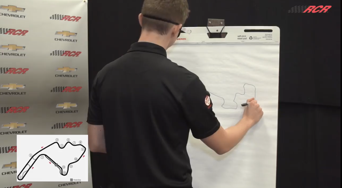 Drawing the Road Courses: Mid-Ohio Sports Car Course