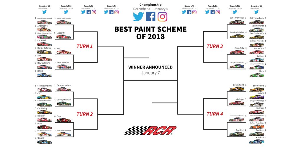 Vote Now: Best RCR Paint Schemes of 2018 Bracket – Round of 16